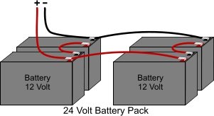 How to connect your batteries in Series / Parallel Wiring Batteries In Series on wiring diagram, wiring batteries together, wiring lights in parallel, electronic circuit, wiring two 12 volt battery, wiring 4 6 volt batteries 12 volt system, wiring up a solar panel, parallel vs series, linear circuit, wiring two batteries with 12v power wheels, electrical network, mesh analysis, 12 volt batteries parallel and series, electrical ballast, wiring series 24v, electrical impedance, springs in series, speaker wiring parallel or series, wiring receptacles in parallel, wiring for solar panels on grid, hot water tanks in series, wiring for charging batteries, wire 4 batteries series, lumped element model, electronic component, wiring two batteries for rv, wiring batteries storage, electronic filter, wiring solar panels for homes, current limiting,