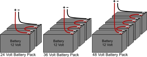 battery pack wiring direction
