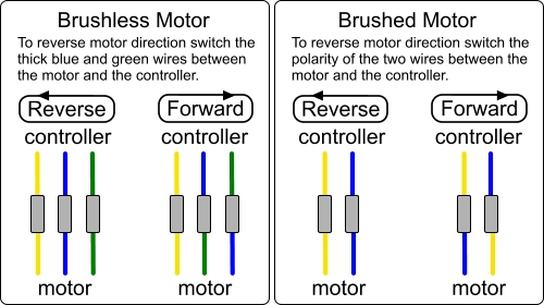 Motor Reversing on Scooter Wiring Diagram