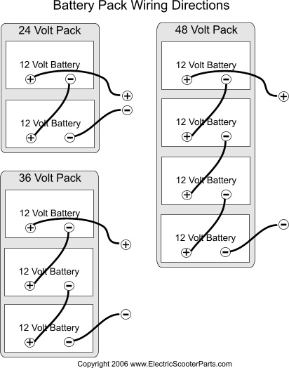 24 Volt Battery Wiring Diagram On 36 Volt Electric Scooter Wiring