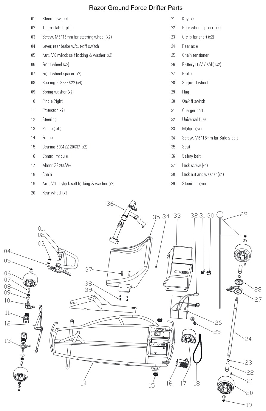razor e300 scooter wiring diagram