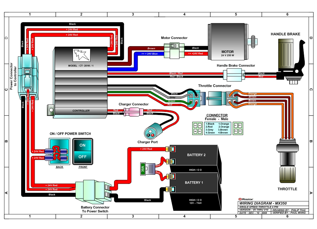 atv wiring diagrams engine image for user manual atv wiring diagram tao engine image for user manual