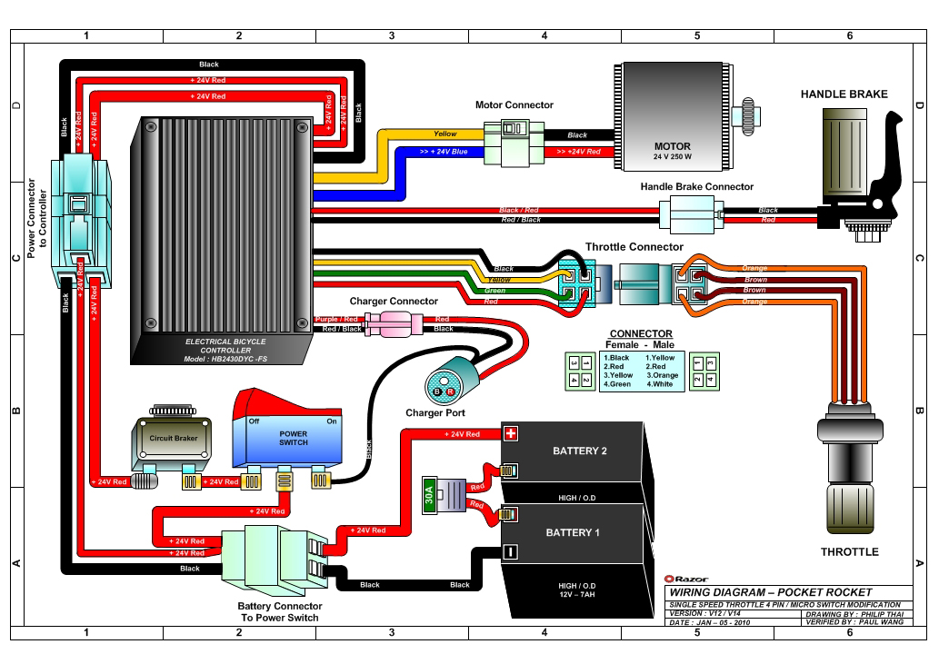 DIAGRAM] 50cc Pocket Rocket Wiring Diagram FULL Version HD Quality Wiring  Diagram - AUTOCATS.INK3.ITInk3