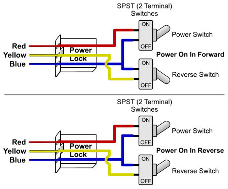 reverse switch wiring spd 24500r v2 installation and wiring forward reverse switch wiring diagram at bayanpartner.co